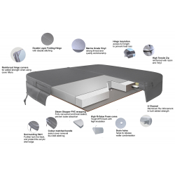 Hot Tub And Spa Accessories - Hot Tub Covers